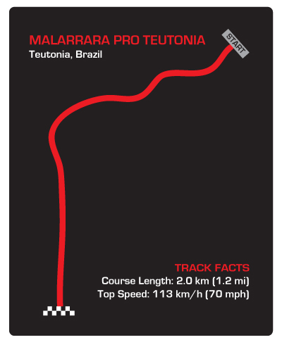 Teutonia Track Map